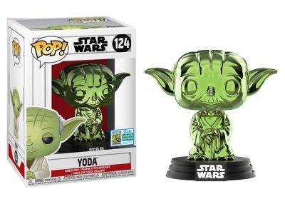 Gwiezdne Wojny: Powrót Jedi - Yoda